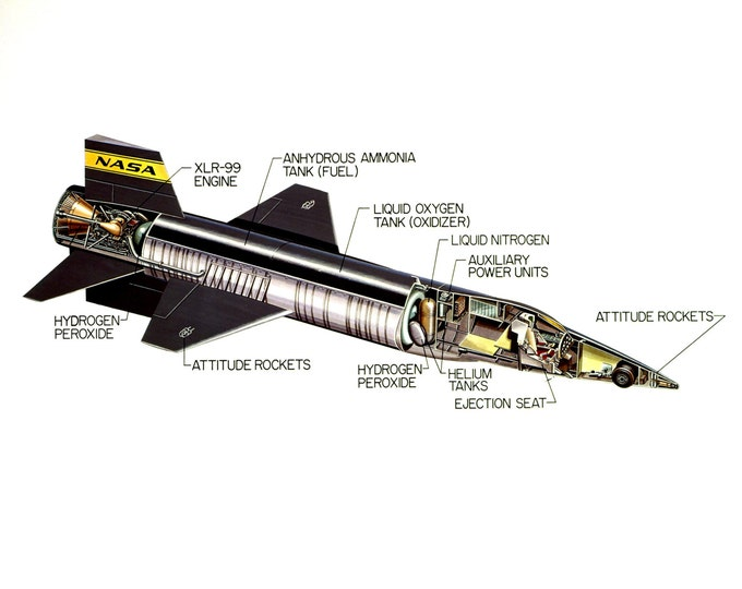 North American X-15 Aircraft Cutaway Drawing - 5X7, 8X10 or 11X14 NASA Photo (AZ065)