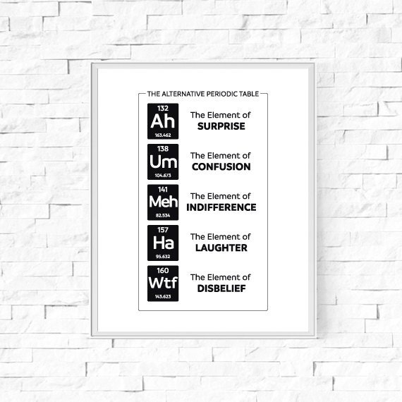 image relating to Periodic Table Printable Black and White identify Printable The Option Periodic Desk Print - Black and White Print - Geek Nerd Science Poster - Model Print - Wall Artwork - 8\