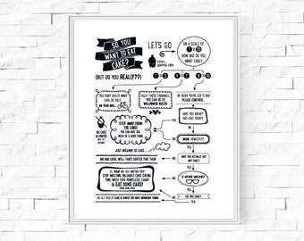 """Printable So You Want To Eat Cake?  Typography Print - Kitchen Word Poster - Kitchen Decor - Instant Download - Wall Art - 8""""x10"""" and A4."""