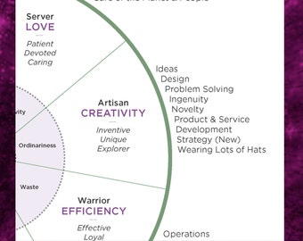 Career Guide in Eyes, 7 Talents of ThriveTypes Intuitive Eye Readings, Career Paths, Jobs, Human Resources, Career Matchmaker, Hire4Genius