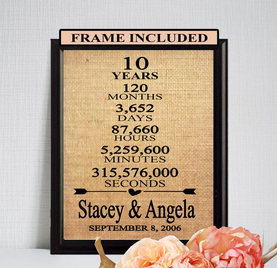 10th Anniversary Gift 10 Years Of Marriage 10th Wedding Etsy