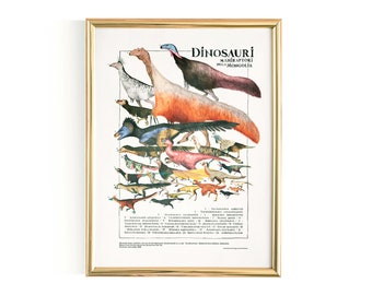 Poster - Mongolian Maniraptor Dinosaurs