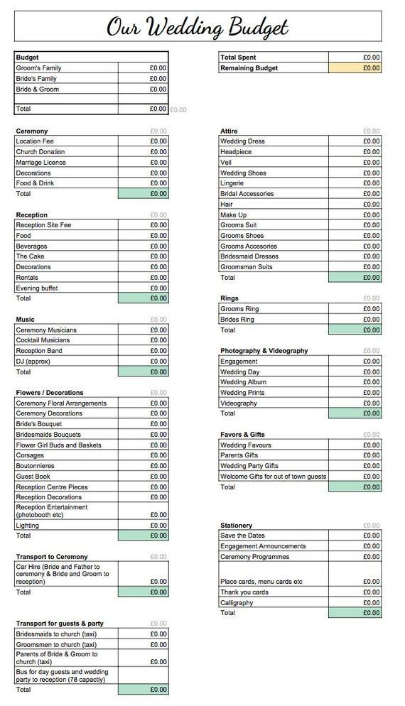 Excel Spreadsheet Wedding Planner Etsy
