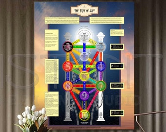 Kabbalah Poster Etsy It usually consists of 10 nodes symbolizing different archetypes and 22 lines connecting the nodes. kabbalah poster etsy