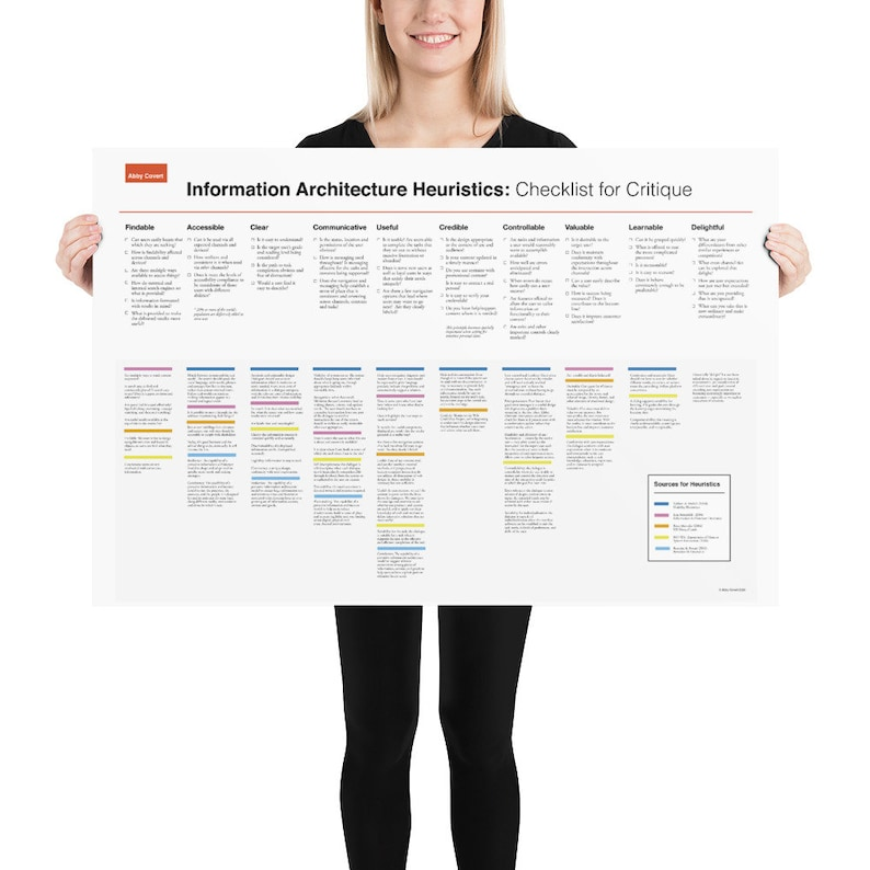 Person holding printed copy of the IA Heuristics poster.