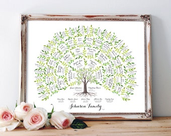 Family Tree Art, Personalized Christmas Gift, 5 Generations, Family Tree Chart, Ancestry Research Keepsake, Genealogy, Watercolor, Farmhouse