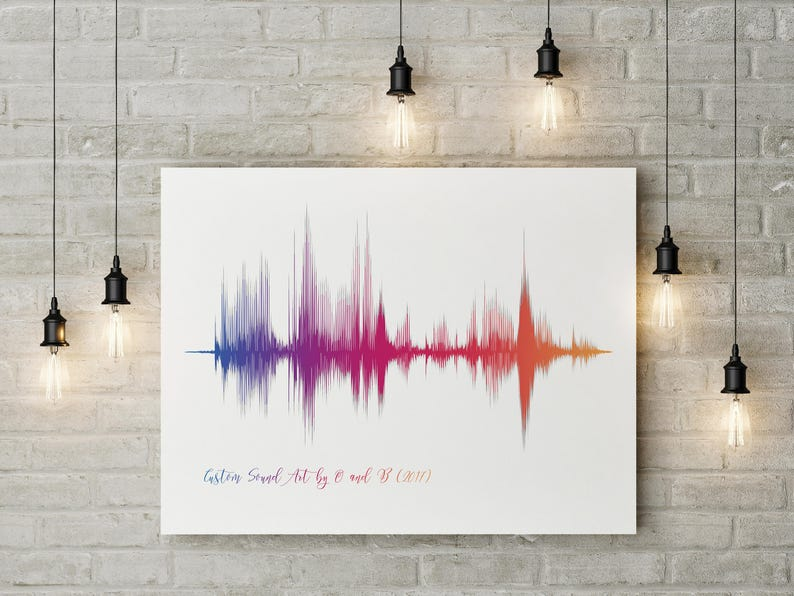 Custom print,Custom sound wave print,Pintable files,Custom art,Sound Wave  Art,Sound Decor,Instant download,Wall art,Printables,Custom Print
