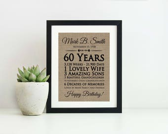 60th Birthday Gift For Women Ideas Gifts Men Mom Dad