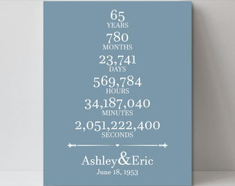 65th Anniversary Gift For Men 65 Year Women Present Idea Him Her Wife Husband Wedding Couple Pillow Personalized Parents Grandma Grandparent
