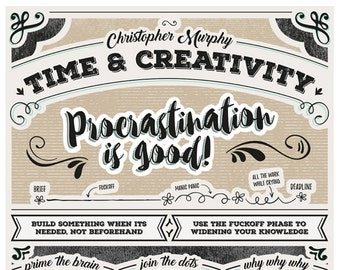 Time & Creativity Poster (Talk from Christopher Murphy)