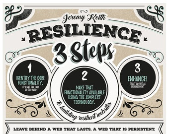 Resilience Poster (Talk from Jeremy Keith)