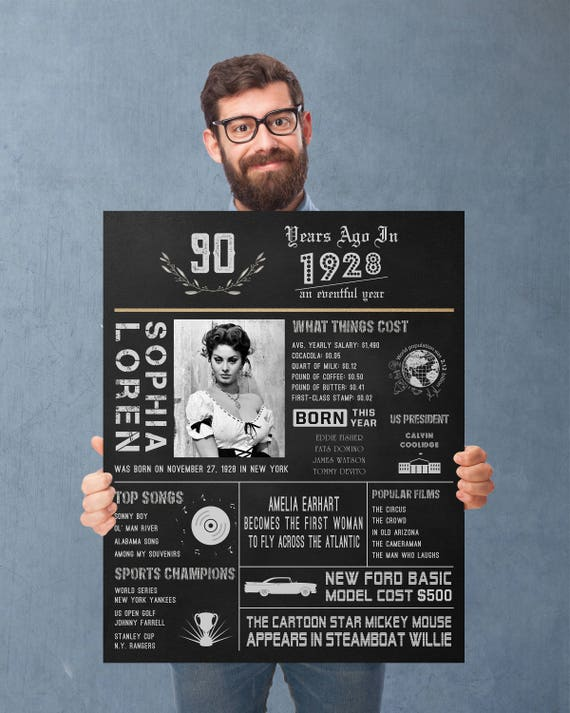 90th Birthday 1928 Chalkboard Poster Sign PERSONALIZED