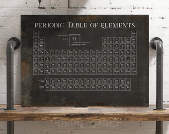 Modern Periodic Table of Elements Science Print - Framed or Unframed Chemistry Art
