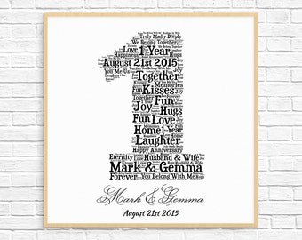 PERSONALIZED 1ST ANNIVERSARY Gift ~ Word Art ~ Printable Art ~ Unique Anniversary gift ~ First Year Wedding Anniversary Gift ~ Unique Gift