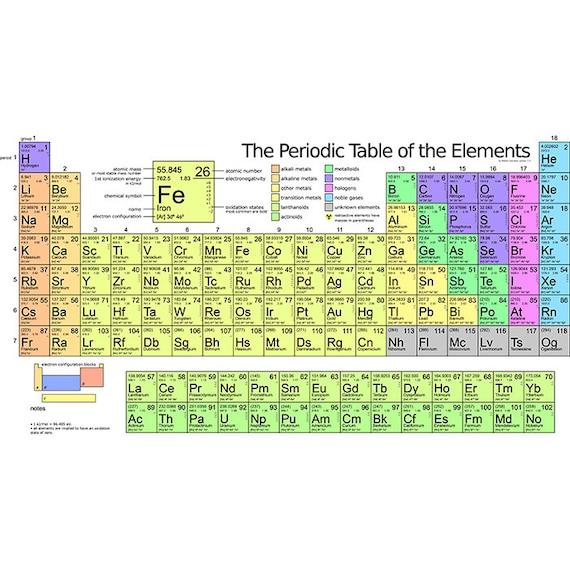 Periodic Table 1 Advanced Science Education School Teacher Etsy
