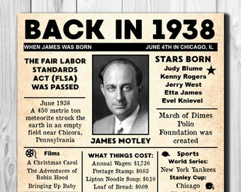 Personalized 80th Birthday NEWSPAPER Poster, 1938 Facts DIGITAL FILE