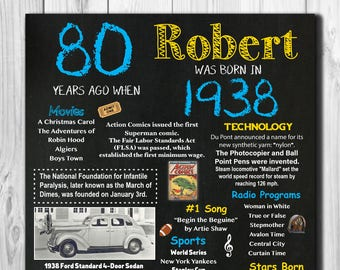 """Personalized 80th Birthday Chalkboard Poster, 1938 Facts DIGITAL FILE 16x20"""", 8x10"""""""