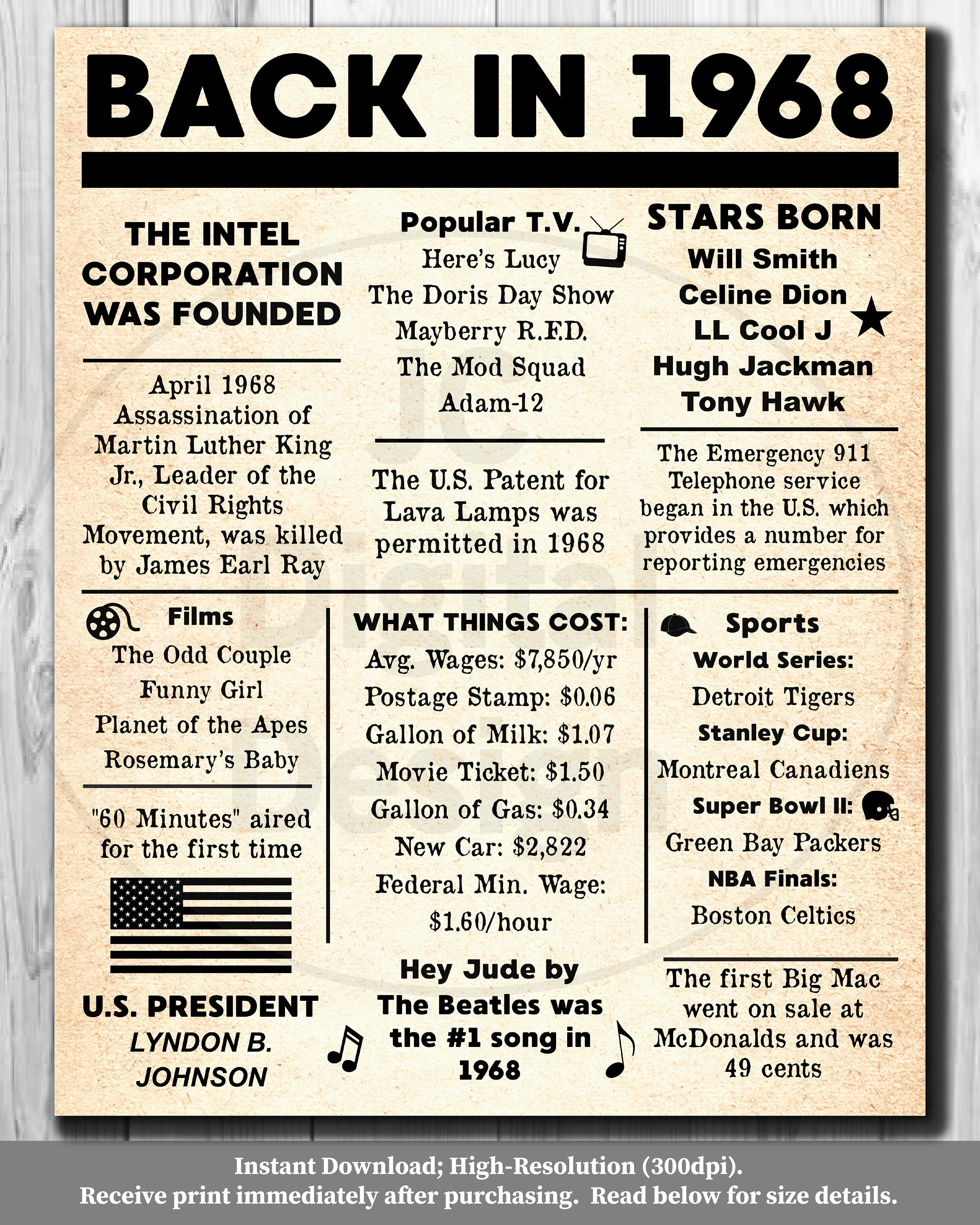 1968 NEWSPAPER Poster Birthday 1968 Facts 16x20 | Etsy