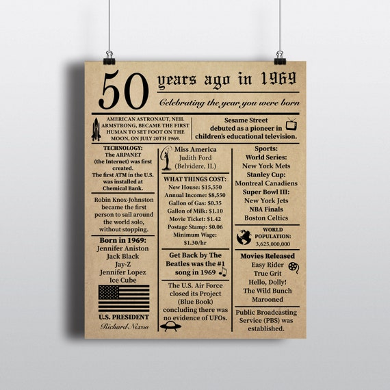 50th Birthday NEWSPAPER Poster, 1969 Facts 16X20