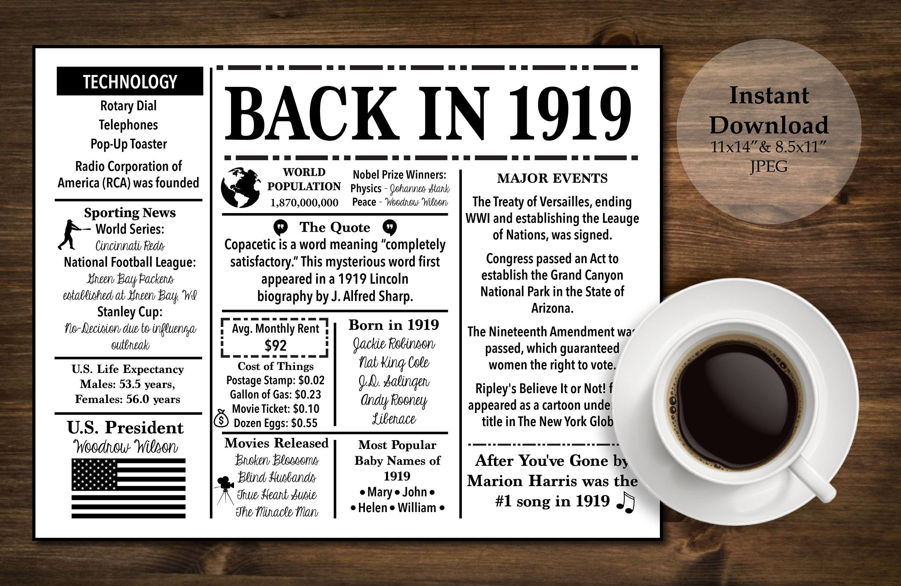 1919 Back in 1919 Dinner Placemat, Birthday 1919 Facts 11x14