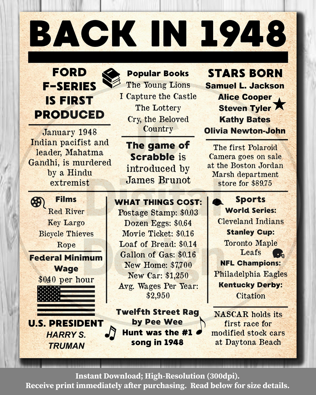 1948 Zeitung Poster Geburtstag 1948 Fakten 16 x 20 8 x | Etsy