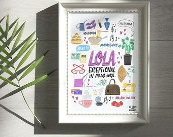 LOLA/LOLO Prints