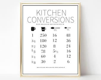 Küche poster | Etsy
