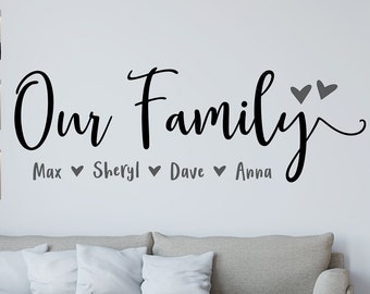 Our family decal, family wall decal, custom family decor, this is us, family wall decor, photo gallery decal