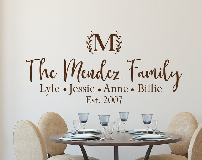 Monogram family name wall decal, family names, established date, last name wall decal, custom last name decal, last name sign, family sign