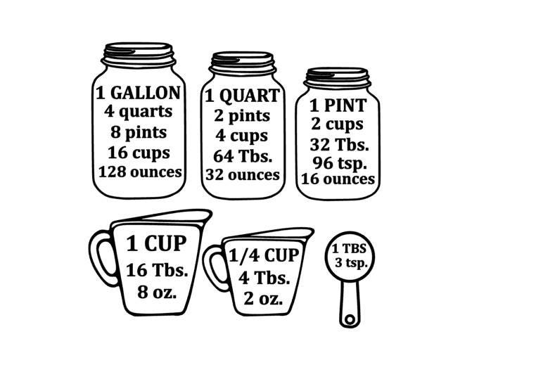 Download Measuring Cup Conversion SVG Mason Jar svg Design Kitchen ...