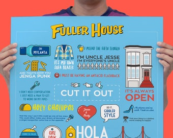 Fuller House Poster | Quotes & Catchphrases