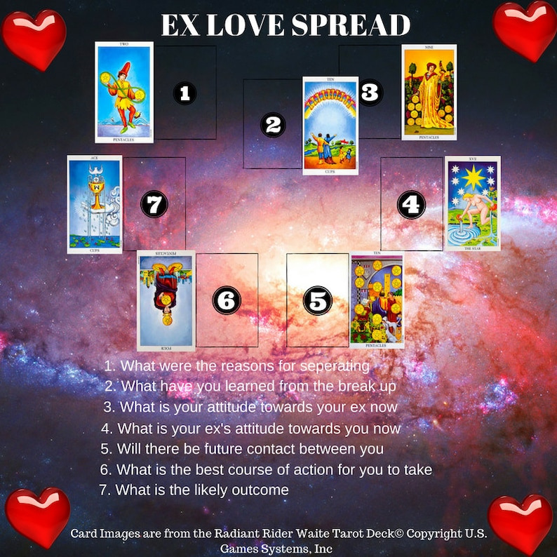 Ex Love Tarot Reading