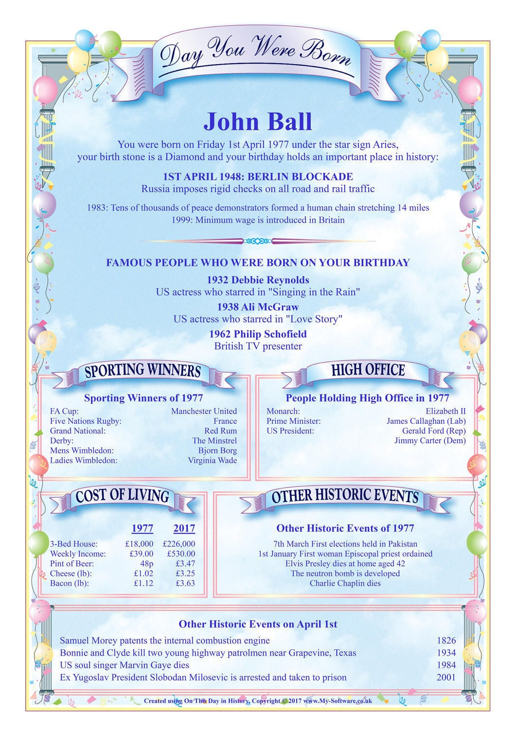 PERSONALISED FIRST NAME ORIGIN MEANING A4 GLOSS CERTIFICATE GIFT ALL OCCASIONS
