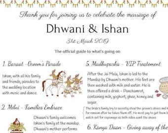 Indian Itinerary Etsy