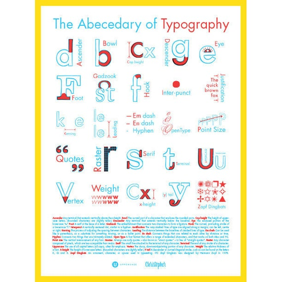 The Abededary of Typography print