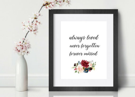 In Loving Memory Printable Always Loved Never Forgotten Etsy