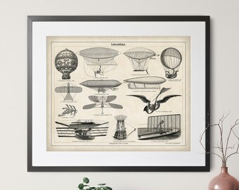 1897 Antique Aviation Print - Vintage Aviation Art, Aviation Gift, Hot Air Balloon Print, Blimp, Airplane Decor, Pilot Gift, Aviation Poster