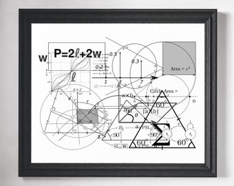 Math Print- Math Classroom Decor, Math Poster, Math Teacher Gift, Math Gift, Math Art Print, Mathematics Equation, Math Art, Math Geek Art