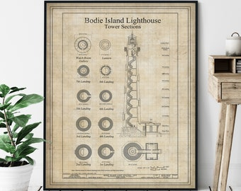 Bodie Island Lighthouse Elevation Print - Lighthouse Art, Architectural Drawing, Coastal Wall Decor, Nautical Print, Outer Banks NC