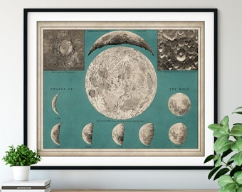 1869 Moon Phases Map, Vintage Lunar Surface Map Art, Antique Map Print, Old Atlas Poster, Full Moon Map, Astronomy Gift Celestial Wall Decor