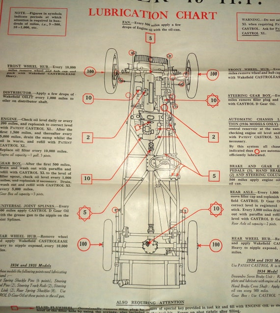 1930s Clic Car Castrol Oil Lubrication Chart In Envelope. Original on