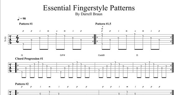 Essential Fingerstyle Patterns Etsy Custom Fingerpicking Patterns