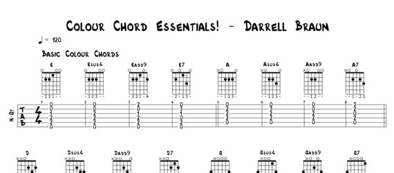 Colour Chords Every Guitarist Should Know | Etsy