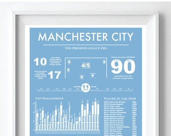 Manchester City Info-graphic: The Premier League Era, stats, facts and figures.