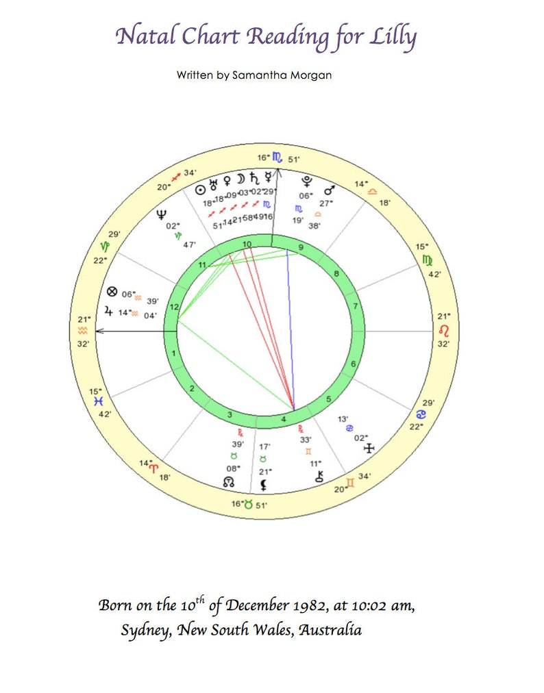 Astrology Natal Chart Reading | Birth Wheel Reading | Detailed Handwritten  Report by experienced Astrologer Samantha Morgan