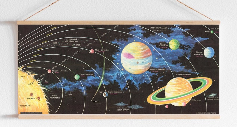 Map of the Solar System and Outer Space Digital Download Print | Etsy
