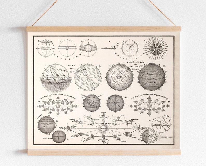 1872 Solar System Digital Download Print for kids Nursery image 0