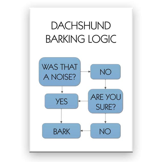 Dachshund Barking Logic Funny Fridge Magnet