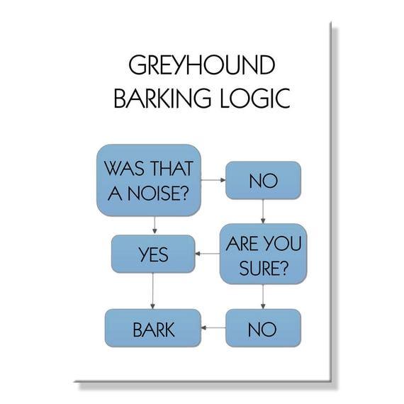 Greyhound Barking Logic Funny Fridge Magnet