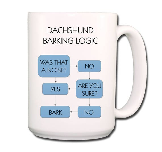 Dachshund Barking Logic Large 15 oz Coffee Mug
